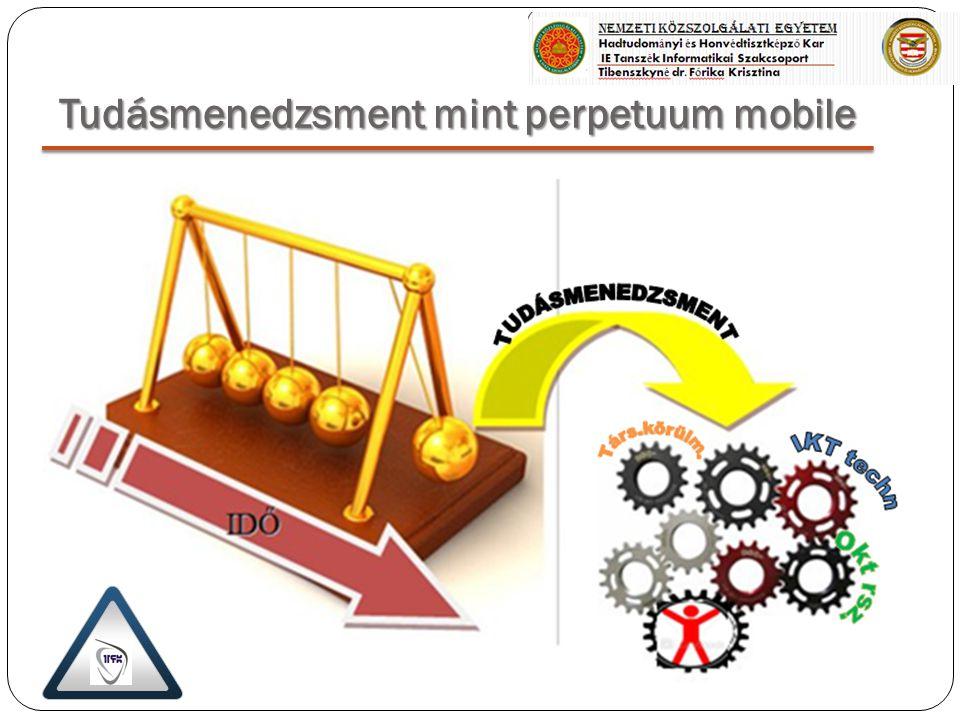Köszönjük a figyelmet.Dr. Seres György drseres@drseres.com http://drseres.com Tibenszkyné dr.