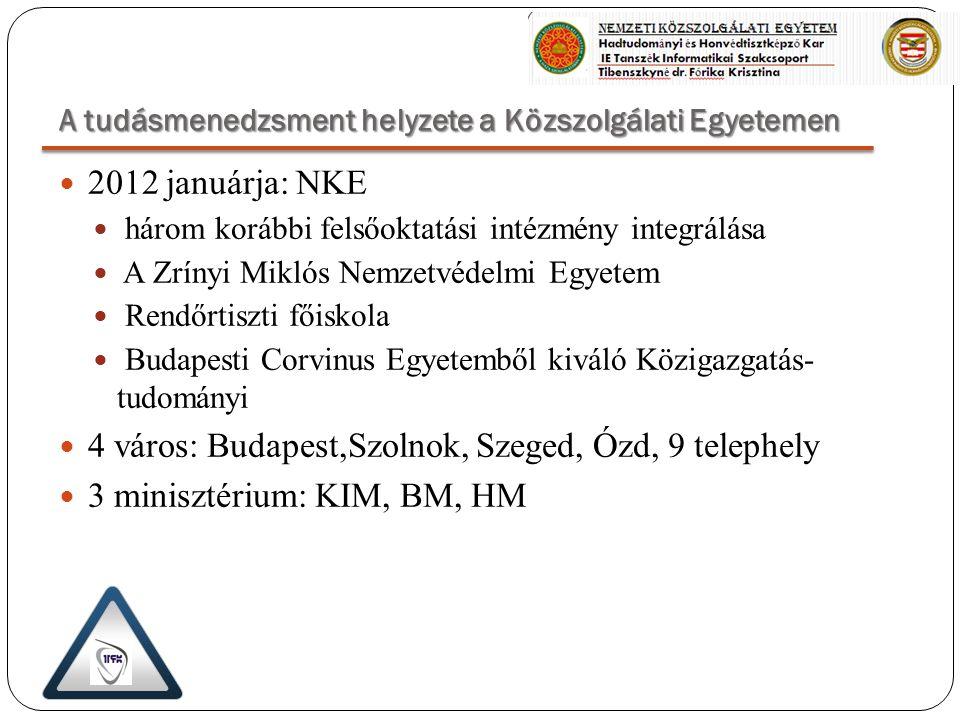 A tudásmenedzsment helyzete a Közszolgálati Egyetemen 2012 januárja: NKE három korábbi felsőoktatási intézmény integrálása A Zrínyi Miklós Nemzetvédel