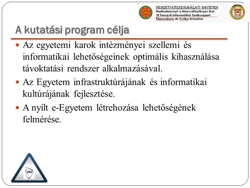 A kutatási program célja Az egyetemi karok intézményei szellemi és informatikai lehetőségeinek optimális kihasználása távoktatási rendszer alkalmazásá