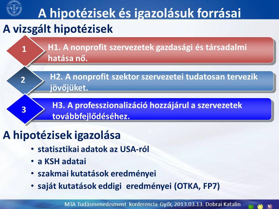 A hipotézisek és igazolásuk forrásai A vizsgált hipotézisek A hipotézisek igazolása statisztikai adatok az USA-ról a KSH adatai szakmai kutatások eredményei saját kutatások eddigi eredményei (OTKA, FP7) 3 MTA Tudásmenedzsment konferencia Győr, 2013.03.13.