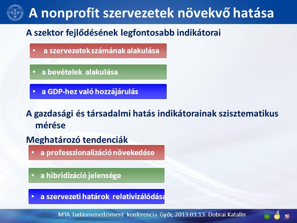 A nonprofit szervezetek növekvő hatása A szektor fejlődésének legfontosabb indikátorai a A gazdasági és társadalmi hatás indikátorainak szisztematikus mérése Meghatározó tendenciák 4 MTA Tudásmenedzsment konferencia Győr, 2013.03.13.