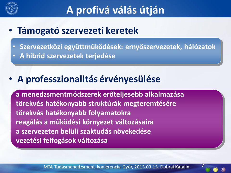 A profivá válás útján Támogató szervezeti keretek A professzionalitás érvényesülése 7 MTA Tudásmenedzsment konferencia Győr, 2013.03.13. Dobrai Katali