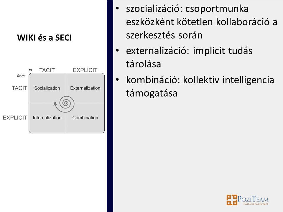 WIKI és a SECI szocializáció: csoportmunka eszközként kötetlen kollaboráció a szerkesztés során externalizáció: implicit tudás tárolása kombináció: kollektív intelligencia támogatása