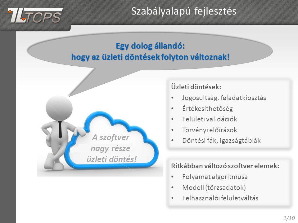 2/10 Szabályalapú fejlesztés A szoftver nagy része üzleti döntés.