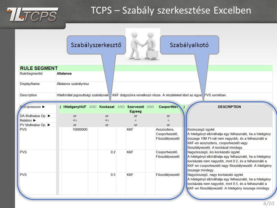 6/10 TCPS – Szabály szerkesztése Excelben SzabályszerkesztőSzabályalkotó