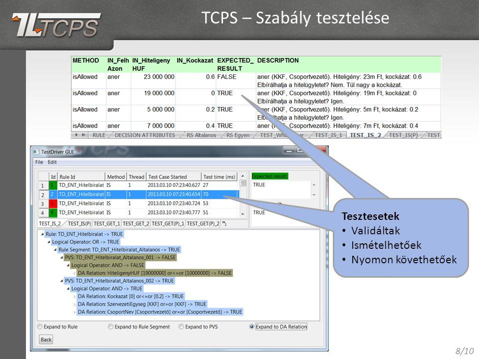 8/10 TCPS – Szabály tesztelése Tesztesetek Validáltak Ismételhetőek Nyomon követhetőek Tesztesetek Validáltak Ismételhetőek Nyomon követhetőek