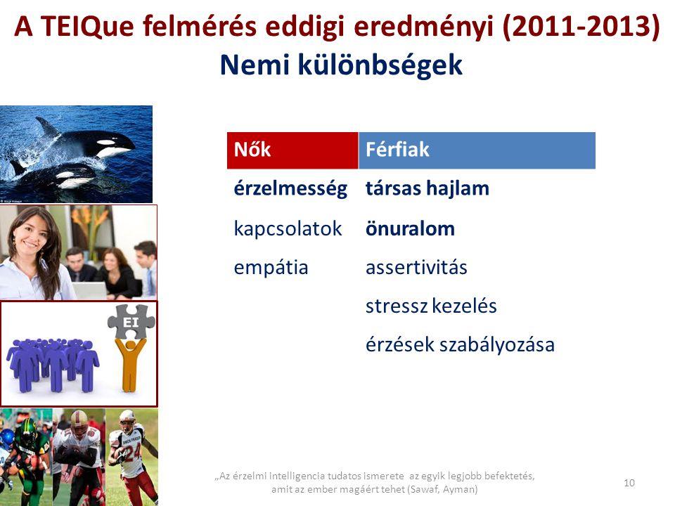 """A TEIQue felmérés eddigi eredményi (2011-2013) Nemi különbségek 10 """"Az érzelmi intelligencia tudatos ismerete az egyik legjobb befektetés, amit az emb"""
