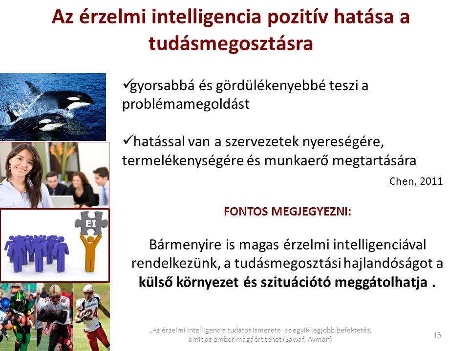 """Az érzelmi intelligencia pozitív hatása a tudásmegosztásra 13 """"Az érzelmi intelligencia tudatos ismerete az egyik legjobb befektetés, amit az ember ma"""