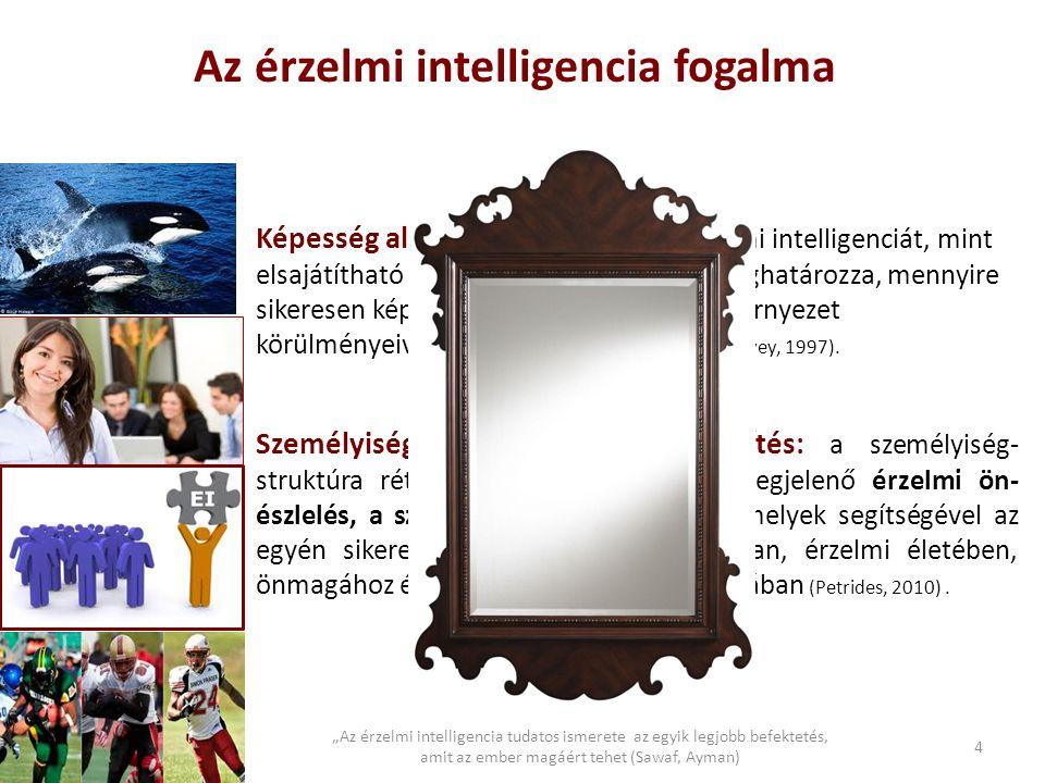 """Az érzelmi intelligencia fogalma 4 """"Az érzelmi intelligencia tudatos ismerete az egyik legjobb befektetés, amit az ember magáért tehet (Sawaf, Ayman)"""