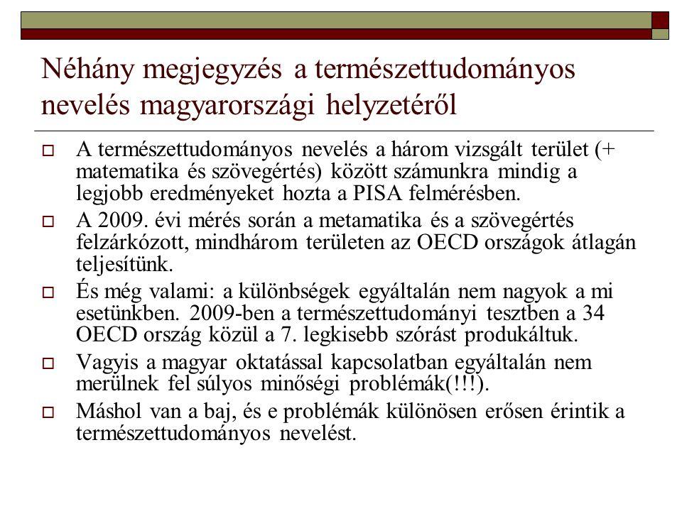 Néhány megjegyzés a természettudományos nevelés magyarországi helyzetéről  A természettudományos nevelés a három vizsgált terület (+ matematika és szövegértés) között számunkra mindig a legjobb eredményeket hozta a PISA felmérésben.