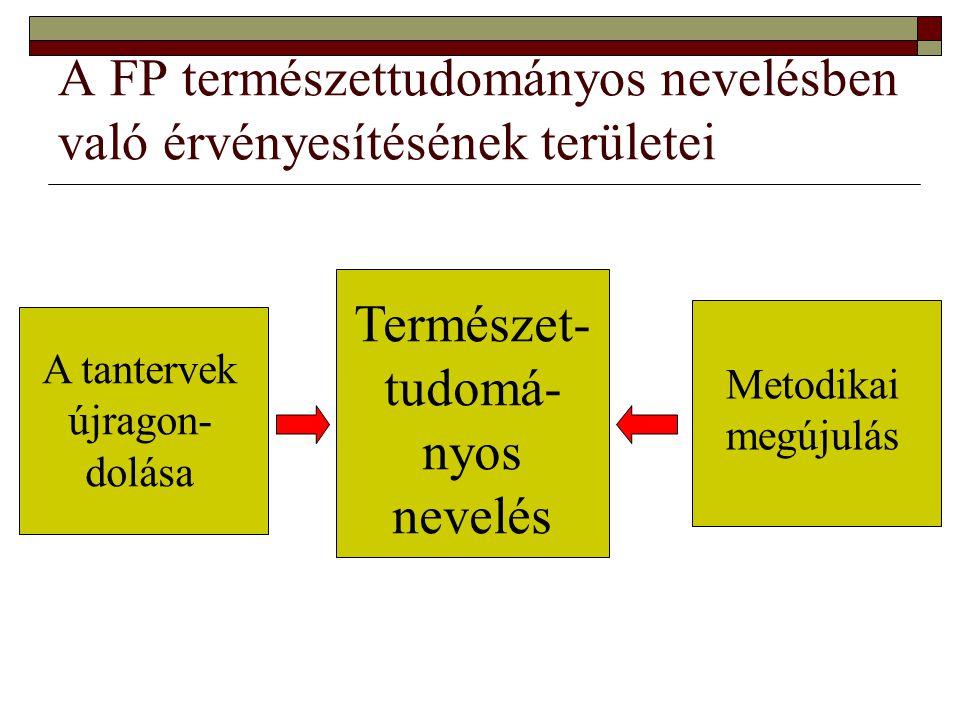 A FP természettudományos nevelésben való érvényesítésének területei Természet- tudomá- nyos nevelés A tantervek újragon- dolása Metodikai megújulás