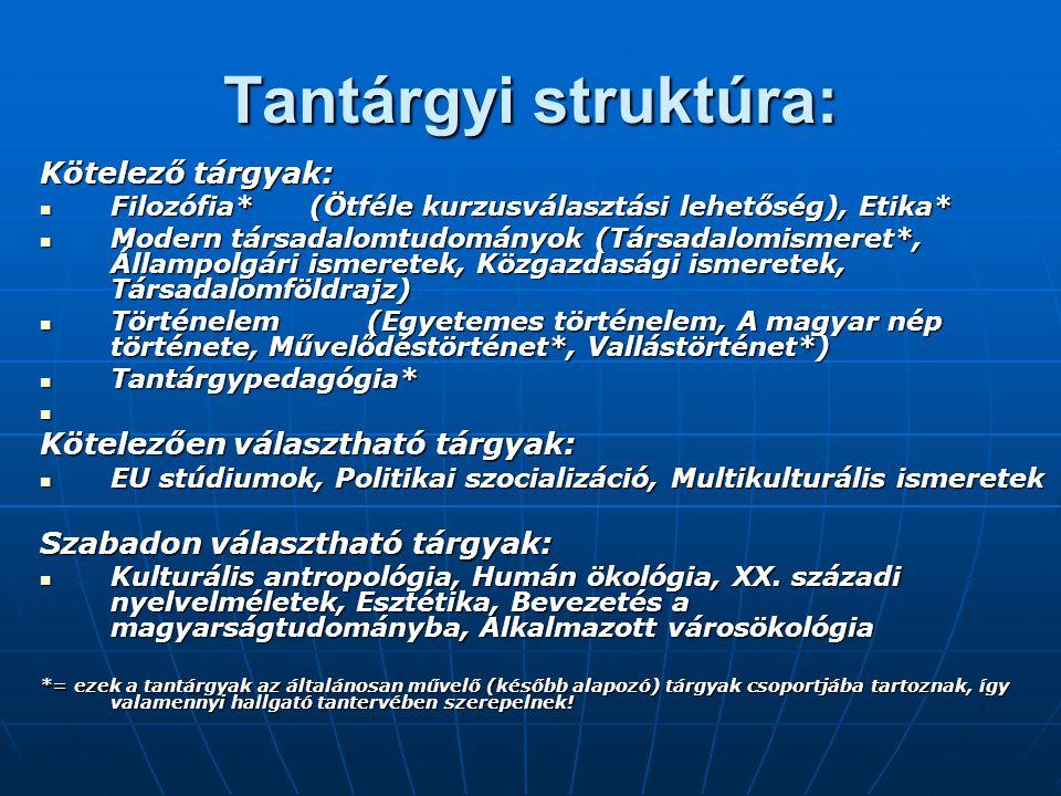 Tantárgyi struktúra: Kötelező tárgyak: Filozófia* (Ötféle kurzusválasztási lehetőség), Etika* Filozófia* (Ötféle kurzusválasztási lehetőség), Etika* M