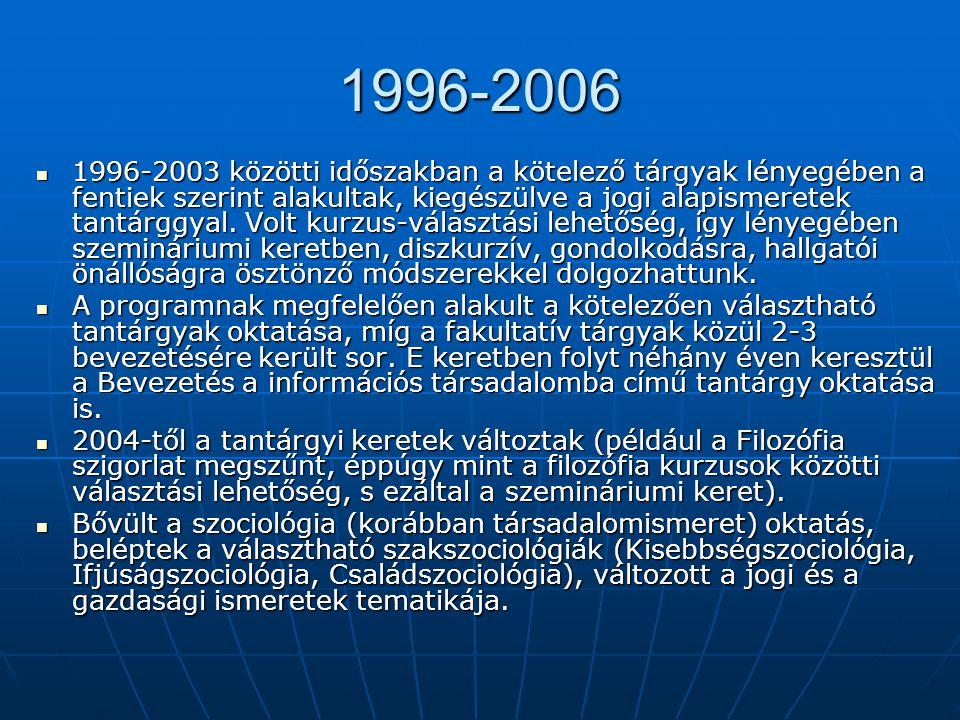 1996-2006 1996-2003 közötti időszakban a kötelező tárgyak lényegében a fentiek szerint alakultak, kiegészülve a jogi alapismeretek tantárggyal. Volt k