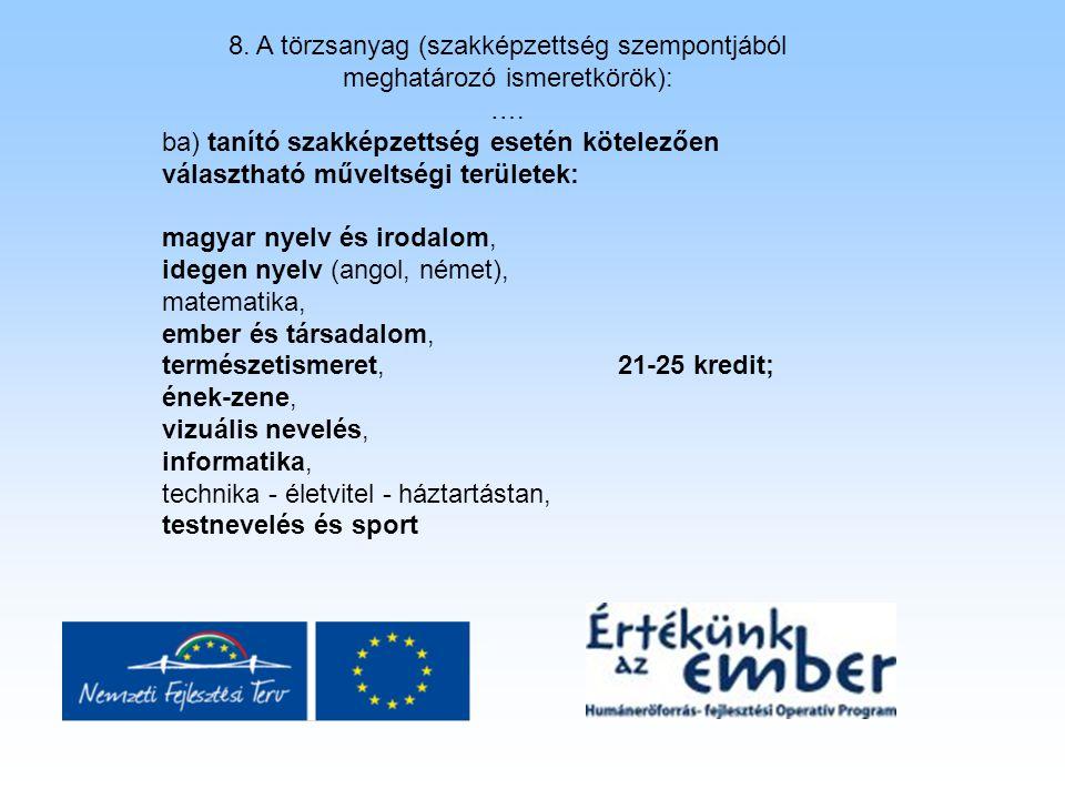 KFTFK Természetismeret műveltségterület kredit12345678 TE-501Élettelen természet3 krK 2+0 TE-502 Magyarország természeti földrajza 3 krgy.
