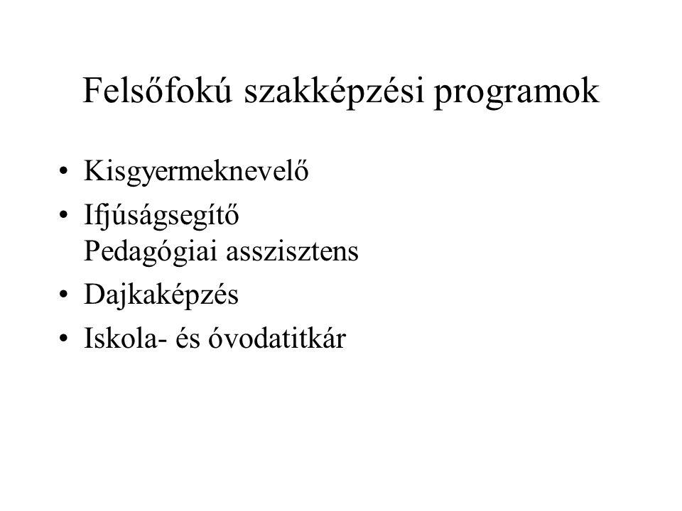 Felsőfokú szakképzési programok Kisgyermeknevelő Ifjúságsegítő Pedagógiai asszisztens Dajkaképzés Iskola- és óvodatitkár