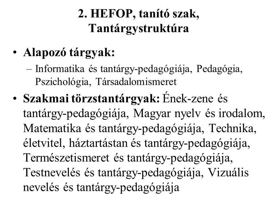 2. HEFOP, tanító szak, Tantárgystruktúra Alapozó tárgyak: –Informatika és tantárgy-pedagógiája, Pedagógia, Pszichológia, Társadalomismeret Szakmai tör