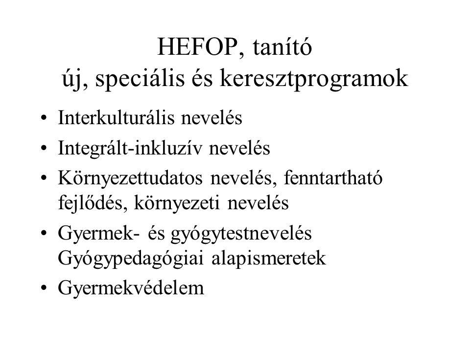 HEFOP, tanító új, speciális és keresztprogramok Interkulturális nevelés Integrált-inkluzív nevelés Környezettudatos nevelés, fenntartható fejlődés, kö