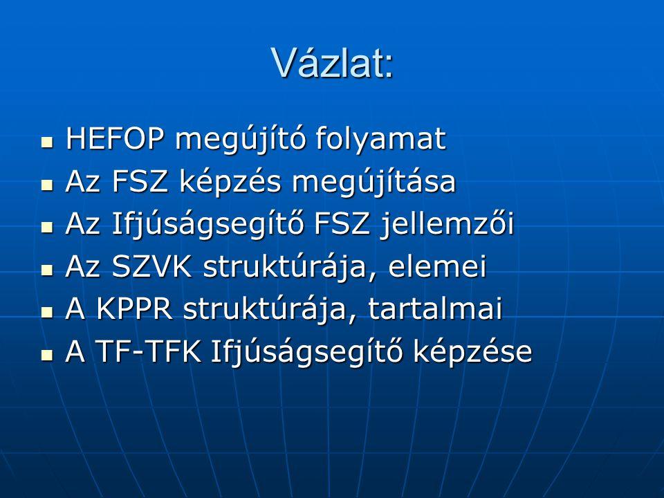 Vázlat: HEFOP megújító folyamat HEFOP megújító folyamat Az FSZ képzés megújítása Az FSZ képzés megújítása Az Ifjúságsegítő FSZ jellemzői Az Ifjúságsegítő FSZ jellemzői Az SZVK struktúrája, elemei Az SZVK struktúrája, elemei A KPPR struktúrája, tartalmai A KPPR struktúrája, tartalmai A TF-TFK Ifjúságsegítő képzése A TF-TFK Ifjúságsegítő képzése