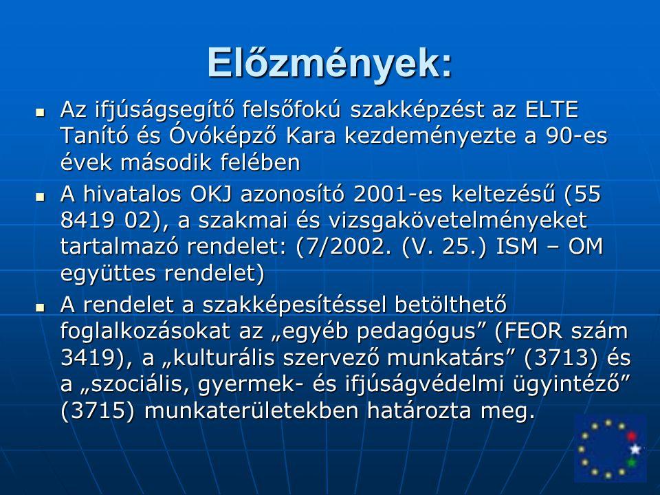 Az ifjúságsegítő felsőfokú szakképzést az ELTE Tanító és Óvóképző Kara kezdeményezte a 90-es évek második felében Az ifjúságsegítő felsőfokú szakképzést az ELTE Tanító és Óvóképző Kara kezdeményezte a 90-es évek második felében A hivatalos OKJ azonosító 2001-es keltezésű (55 8419 02), a szakmai és vizsgakövetelményeket tartalmazó rendelet: (7/2002.