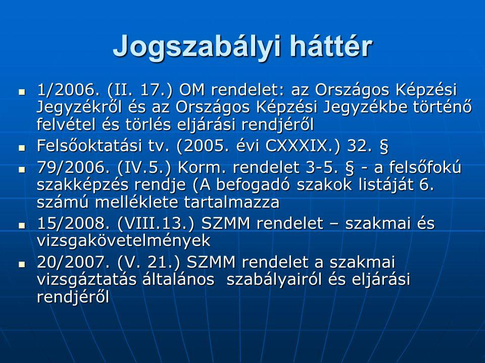 Jogszabályi háttér 1/2006.(II.