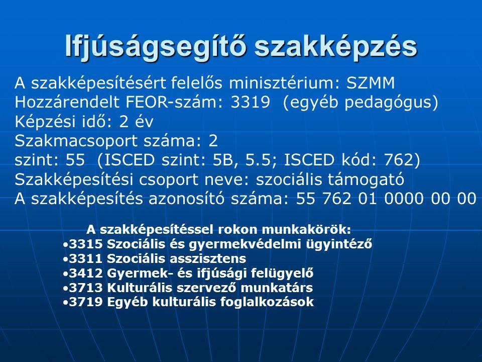 Ifjúságsegítő szakképzés A szakképesítésért felelős minisztérium: SZMM Hozzárendelt FEOR-szám: 3319 (egyéb pedagógus) Képzési idő: 2 év Szakmacsoport száma: 2 szint: 55 (ISCED szint: 5B, 5.5; ISCED kód: 762) Szakképesítési csoport neve: szociális támogató A szakképesítés azonosító száma: 55 762 01 0000 00 00 A szakképesítéssel rokon munkakörök: 3315 Szociális és gyermekvédelmi ügyintéző 3311 Szociális asszisztens 3412 Gyermek- és ifjúsági felügyelő 3713 Kulturális szervező munkatárs 3719 Egyéb kulturális foglalkozások