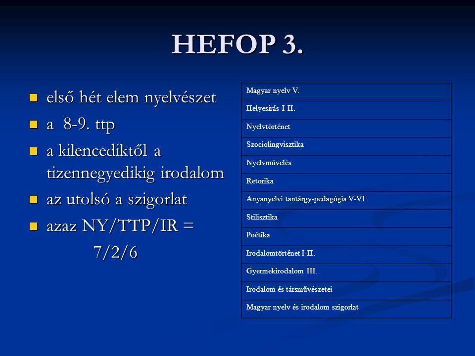 HEFOP 3.első hét elem nyelvészet első hét elem nyelvészet a 8-9.