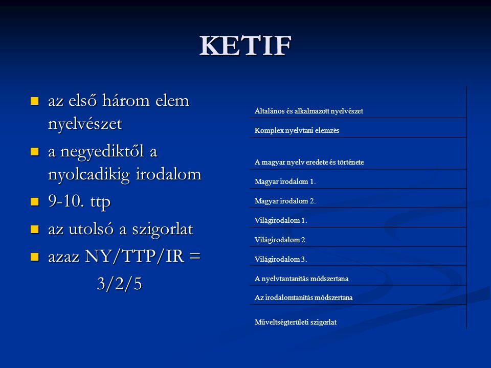 KETIF az első három elem nyelvészet az első három elem nyelvészet a negyediktől a nyolcadikig irodalom a negyediktől a nyolcadikig irodalom 9-10.