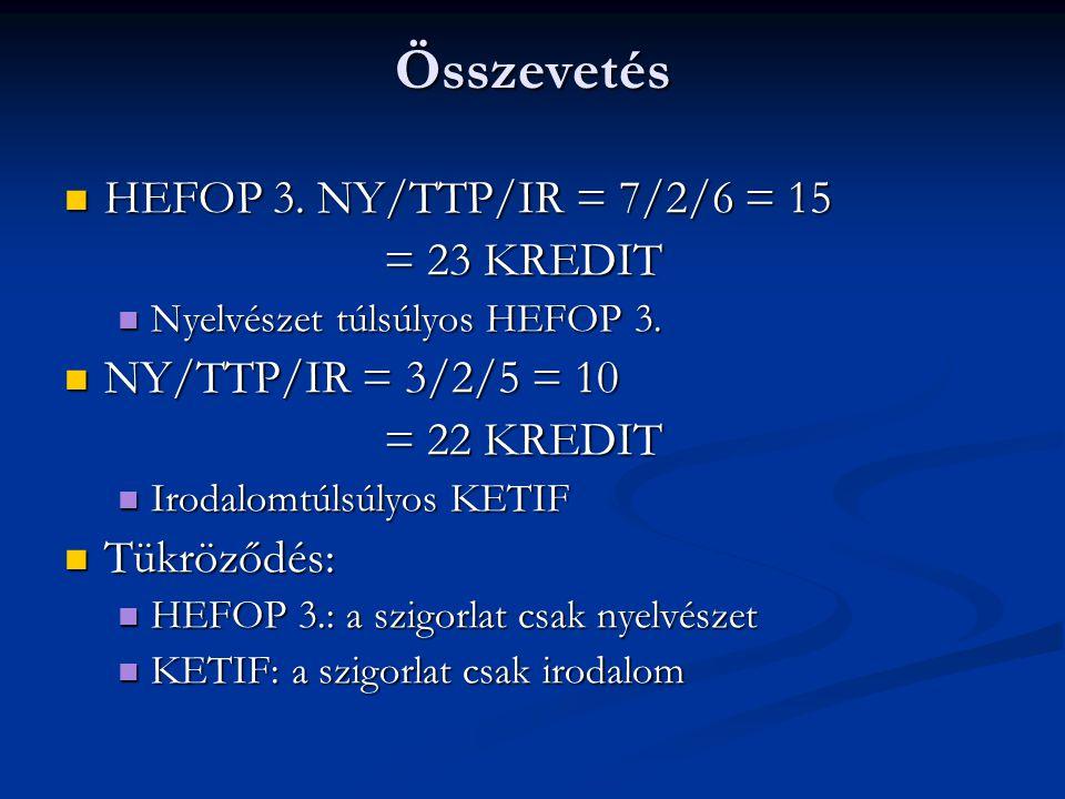 Összevetés HEFOP 3.NY/TTP/IR = 7/2/6 = 15 HEFOP 3.