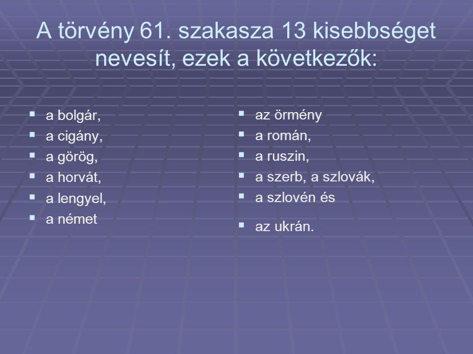 A törvény 61. szakasza 13 kisebbséget nevesít, ezek a következők:   a bolgár,   a cigány,   a görög,   a horvát,   a lengyel,   a német 