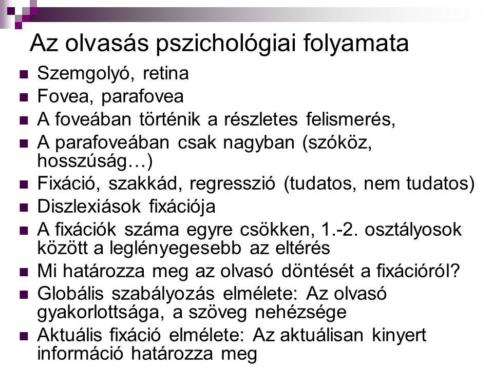 Az olvasás pszichológiai folyamata Szemgolyó, retina Fovea, parafovea A foveában történik a részletes felismerés, A parafoveában csak nagyban (szóköz, hosszúság…) Fixáció, szakkád, regresszió (tudatos, nem tudatos) Diszlexiások fixációja A fixációk száma egyre csökken, 1.-2.