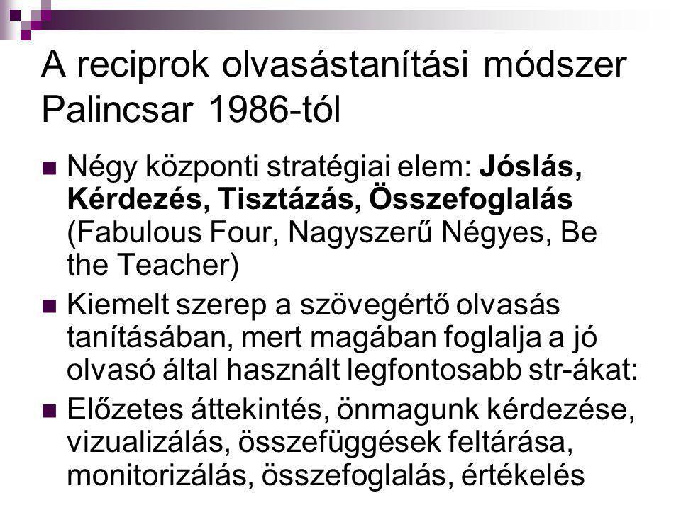 A reciprok olvasástanítási módszer Palincsar 1986-tól Négy központi stratégiai elem: Jóslás, Kérdezés, Tisztázás, Összefoglalás (Fabulous Four, Nagysz