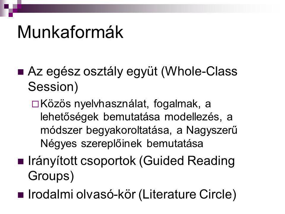 Munkaformák Az egész osztály együt (Whole-Class Session)  Közös nyelvhasználat, fogalmak, a lehetőségek bemutatása modellezés, a módszer begyakorolta