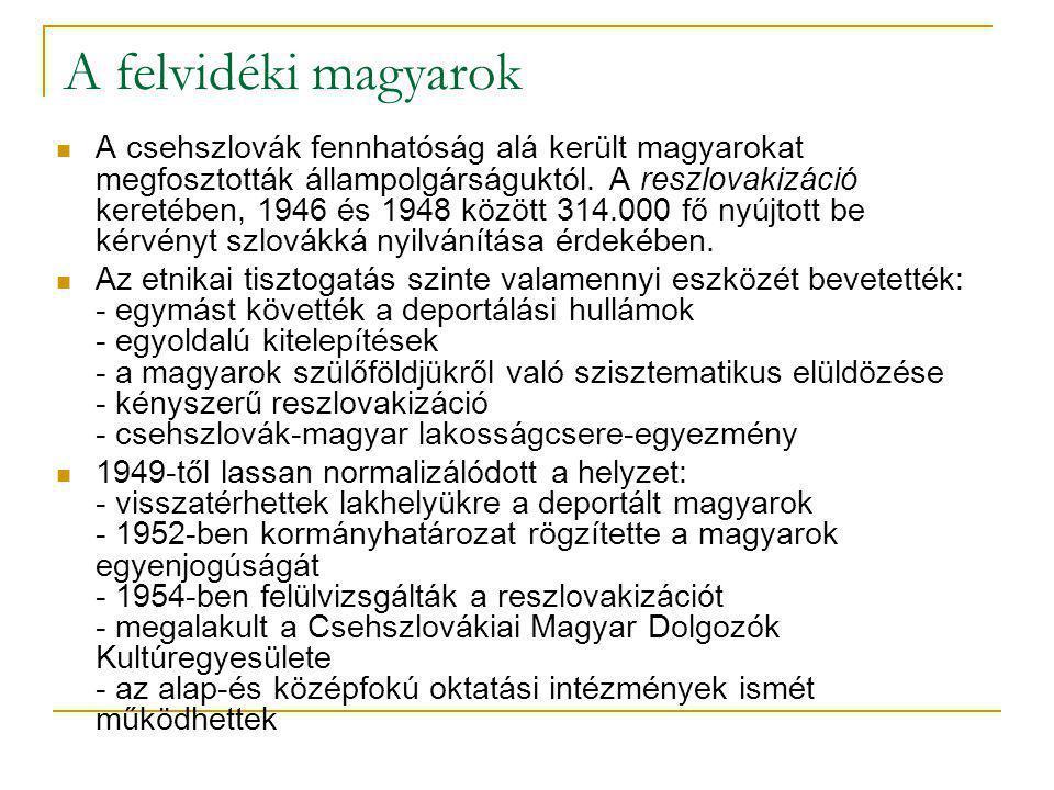 A felvidéki magyarok Továbbra is érvényesült a politikai nyomásgyakorlás és adminisztratív eszközök alkalmazása.