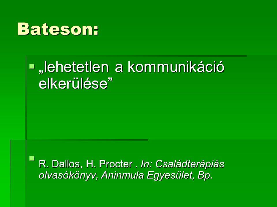 """Bateson:  """"lehetetlen a kommunikáció elkerülése""""  R. Dallos, H. Procter. In: Családterápiás olvasókönyv, Aninmula Egyesület, Bp."""