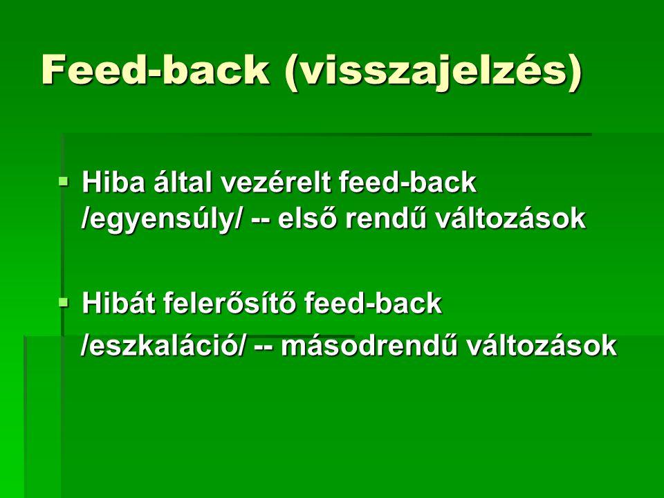 Feed-back (visszajelzés)  Hiba által vezérelt feed-back /egyensúly/ -- első rendű változások  Hibát felerősítő feed-back /eszkaláció/ -- másodrendű