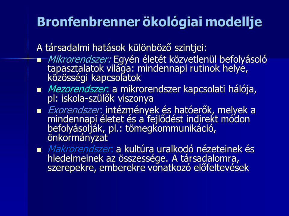 Bronfenbrenner ökológiai modellje A társadalmi hatások különböző szintjei: Mikrorendszer: Egyén életét közvetlenül befolyásoló tapasztalatok világa: m