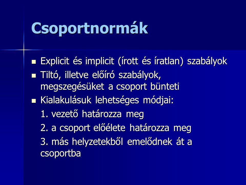Csoportnormák Explicit és implicit (írott és íratlan) szabályok Explicit és implicit (írott és íratlan) szabályok Tiltó, illetve előíró szabályok, meg