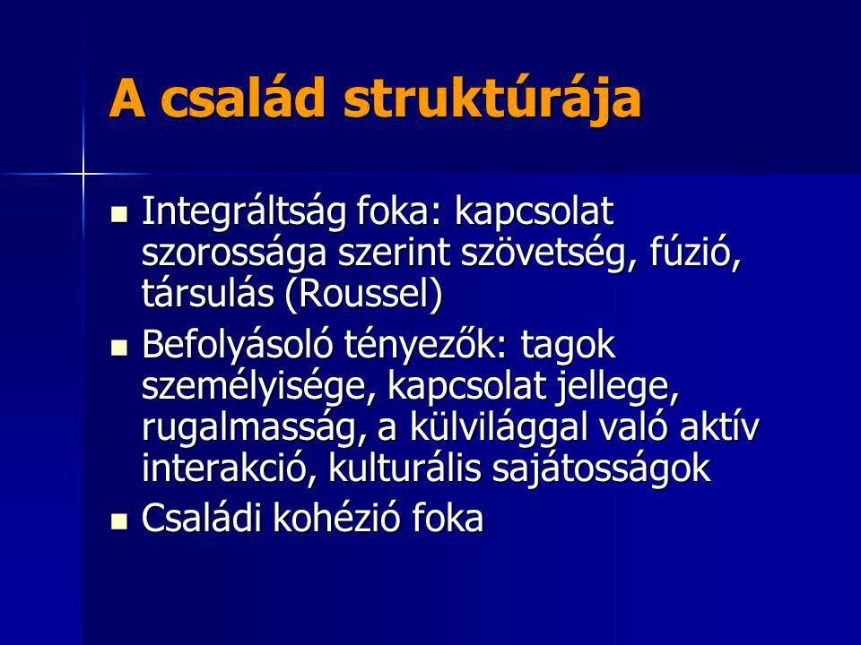 A család struktúrája Integráltság foka: kapcsolat szorossága szerint szövetség, fúzió, társulás (Roussel) Integráltság foka: kapcsolat szorossága szer
