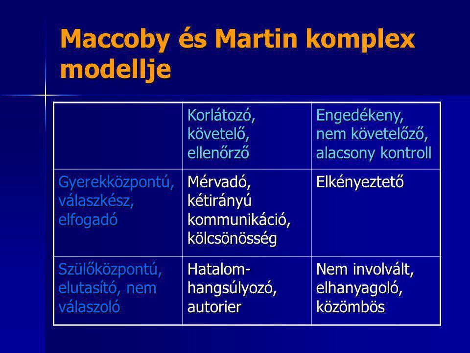Maccoby és Martin komplex modellje Korlátozó, követelő, ellenőrző Engedékeny, nem követelőző, alacsony kontroll Gyerekközpontú, válaszkész, elfogadó M