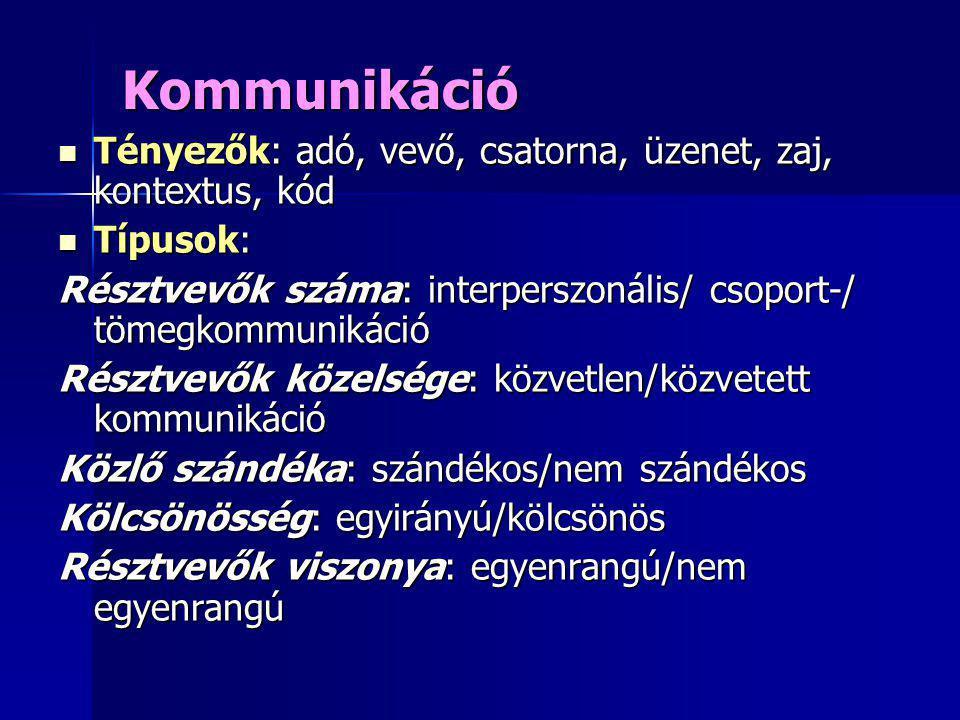 Kommunikáció Tényezők: adó, vevő, csatorna, üzenet, zaj, kontextus, kód Tényezők: adó, vevő, csatorna, üzenet, zaj, kontextus, kód Típusok: Típusok: R