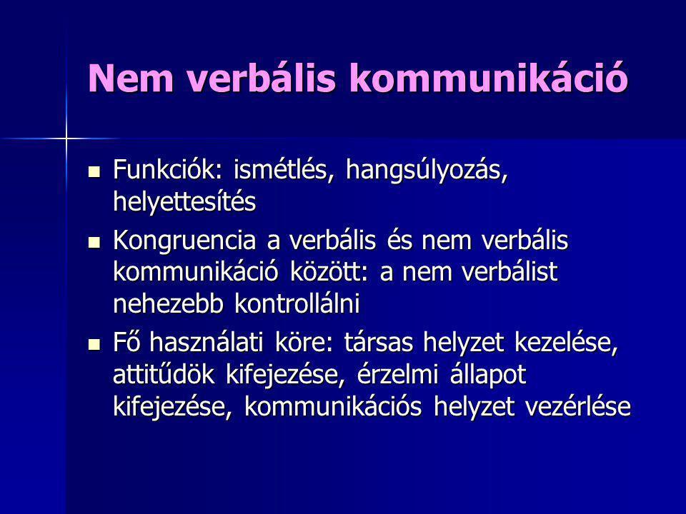 Nem verbális kommunikáció Funkciók: ismétlés, hangsúlyozás, helyettesítés Funkciók: ismétlés, hangsúlyozás, helyettesítés Kongruencia a verbális és ne