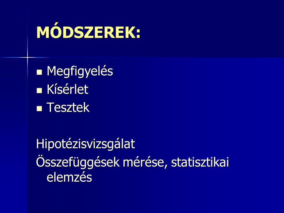 Kötelező irodalom Horváth György: Pedagógiai pszichológia Horváth György: Pedagógiai pszichológia N.