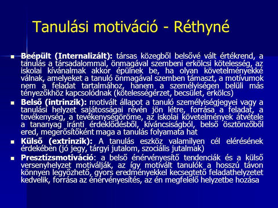 Tanulási motiváció - Réthyné Beépült (Internalizált): társas közegből belsővé vált értékrend, a tanulás a társadalommal, önmagával szembeni erkölcsi k