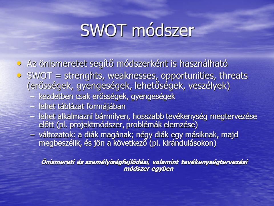 SWOT módszer Az önismeretet segítő módszerként is használható Az önismeretet segítő módszerként is használható SWOT = strenghts, weaknesses, opportuni