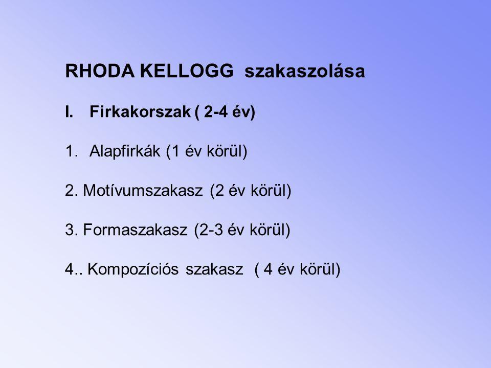 RHODA KELLOGG szakaszolása I.Firkakorszak ( 2-4 év) 1.Alapfirkák (1 év körül) 2. Motívumszakasz (2 év körül) 3. Formaszakasz (2-3 év körül) 4.. Kompoz