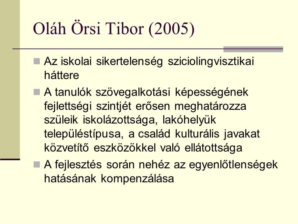 Oláh Örsi Tibor (2005) Az iskolai sikertelenség sziciolingvisztikai háttere A tanulók szövegalkotási képességének fejlettségi szintjét erősen meghatár