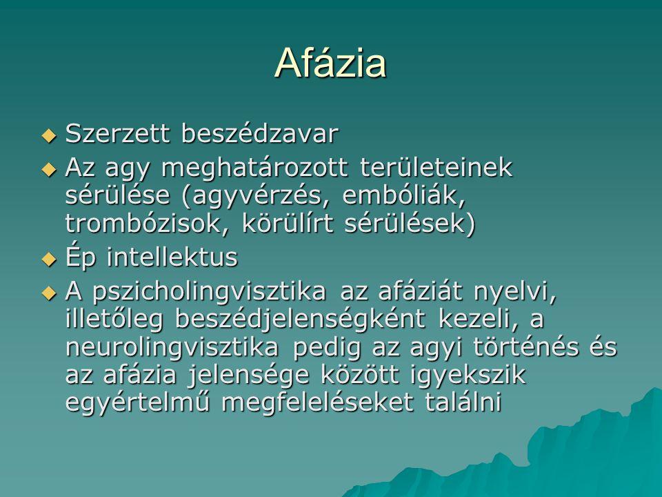 Afázia  Szerzett beszédzavar  Az agy meghatározott területeinek sérülése (agyvérzés, embóliák, trombózisok, körülírt sérülések)  Ép intellektus  A