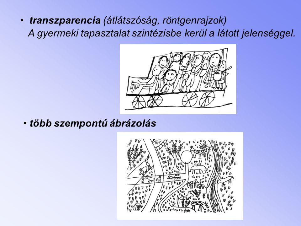 transzparencia (átlátszóság, röntgenrajzok) több szempontú ábrázolás A gyermeki tapasztalat szintézisbe kerül a látott jelenséggel.