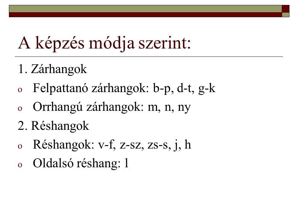A képzés módja szerint: 1. Zárhangok o Felpattanó zárhangok: b-p, d-t, g-k o Orrhangú zárhangok: m, n, ny 2. Réshangok o Réshangok: v-f, z-sz, zs-s, j