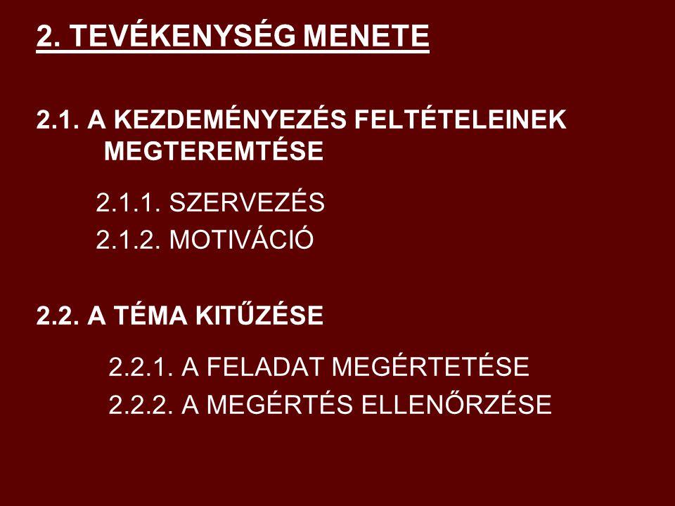 2.3.A MUNKA MEGINDÍTÁSA ÉS IRÁNYÍTÁSA SZEMPONTOK→ A KEZDEMÉNYEZÉS FELADATA, CÉLKITŰZÉS 2.4.